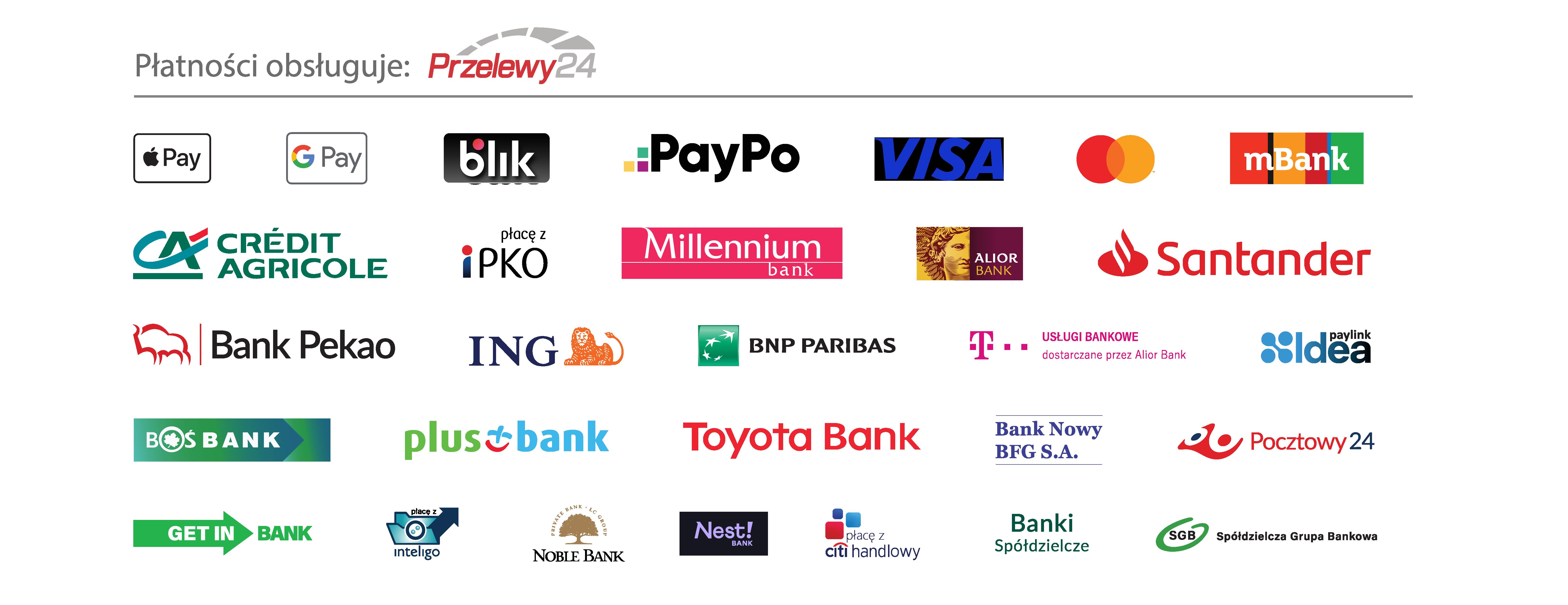 Akceptowane płatności